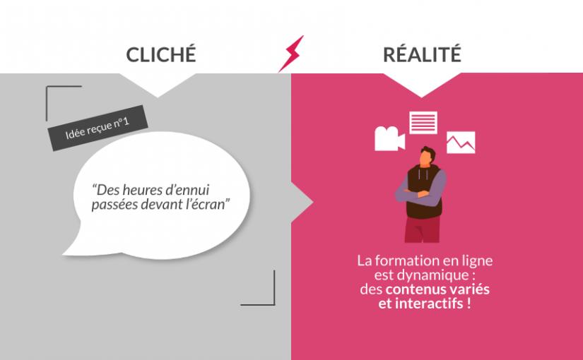 Cliché vs réalité formation à distance